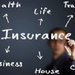 Top 3 Tips For Buying Life Insurance