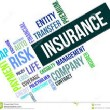 Auto Insurance Search - Where You Start